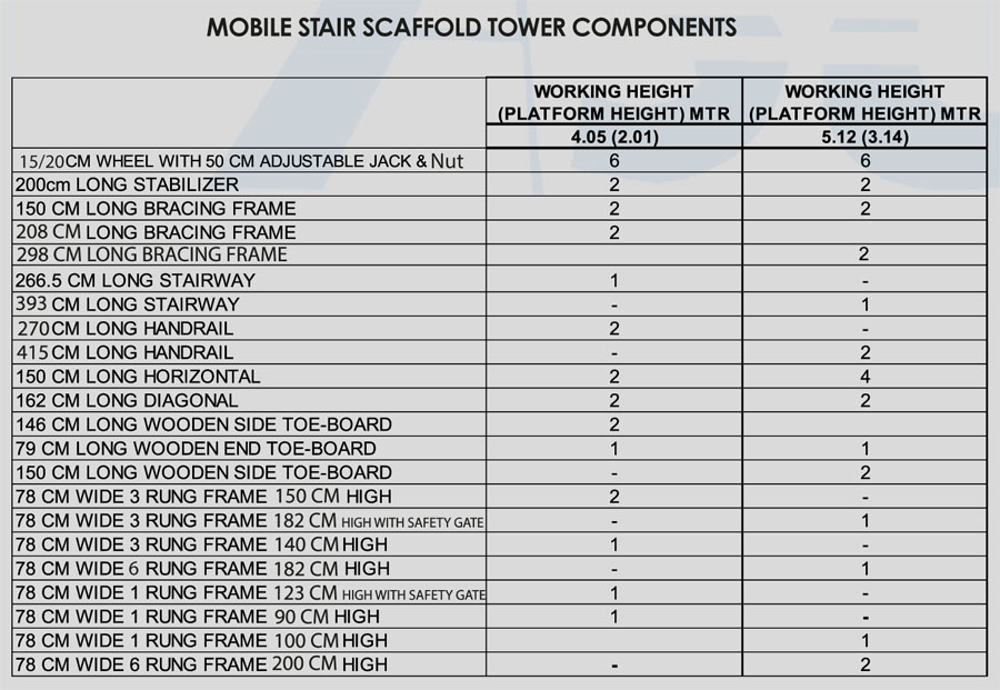 Mobile Access Tower Training Mobile Stair Scaffold